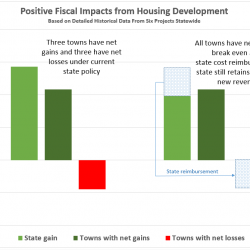 Cost benefit new housing graphic